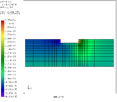 \begin{figure}\epsfig{file=dam2.ps,width=10cm}\end{figure}