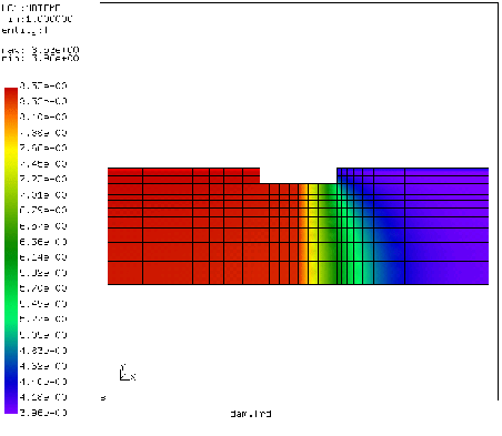 \begin{figure}\epsfig{file=dam1.ps,width=10cm}\end{figure}